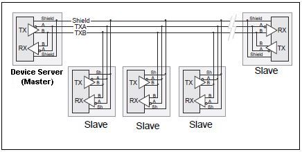 troubleshooting rs485 connections rh ltxfaq custhelp com rs485 4 wire diagram